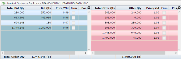 diamondbank-etrader
